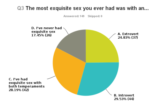 exquisite%20sex