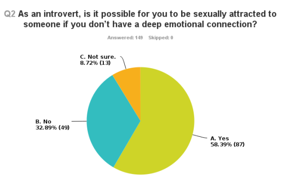 sexual%20attraction%20looks